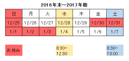 2016end